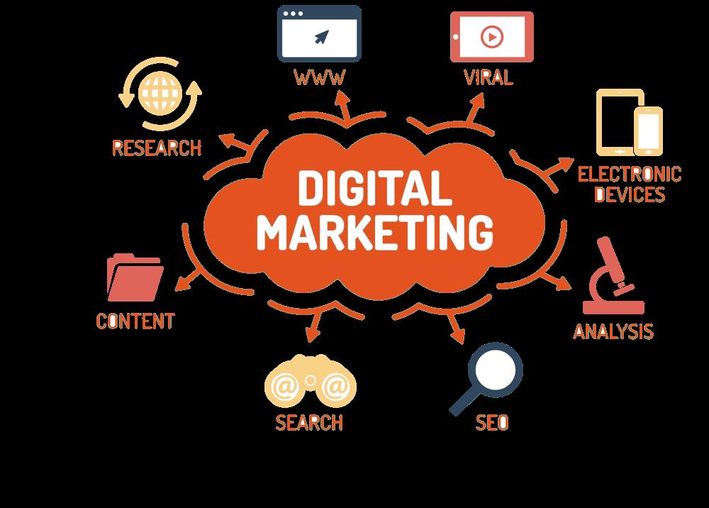 Digital Marketing PNG Transparent